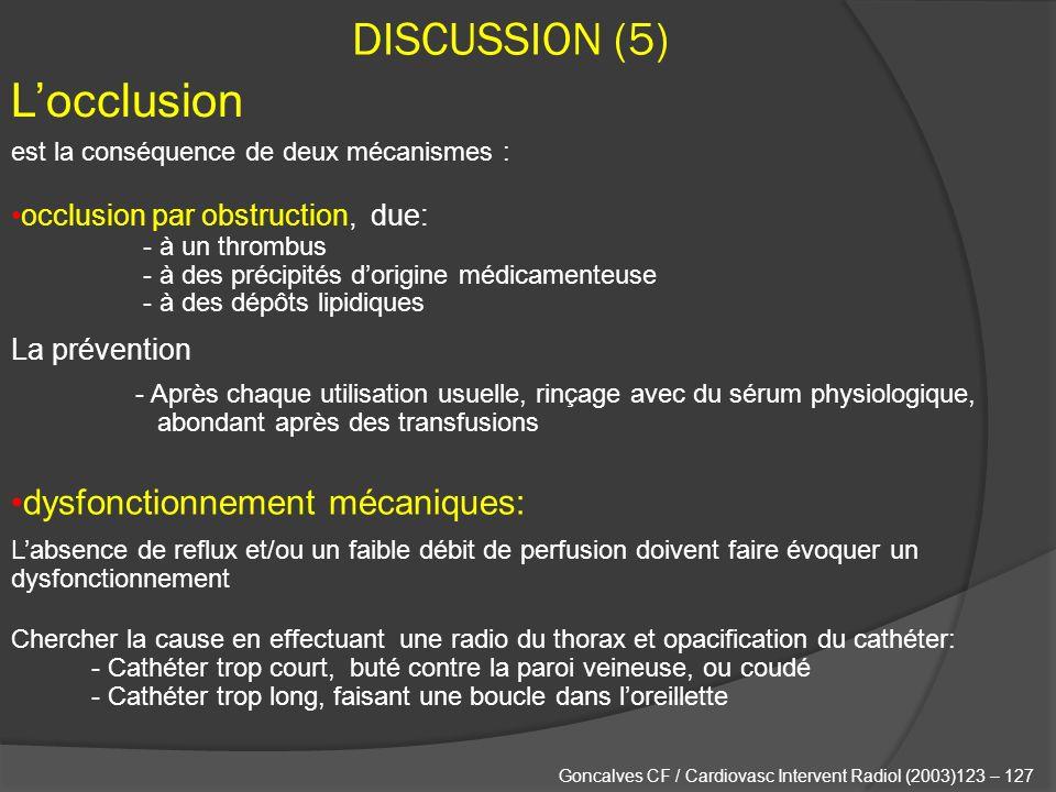 DISCUSSION (5) L'occlusion dysfonctionnement mécaniques: