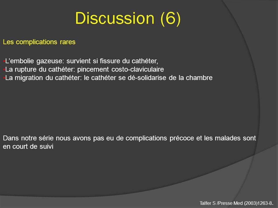 Discussion (6) Les complications rares