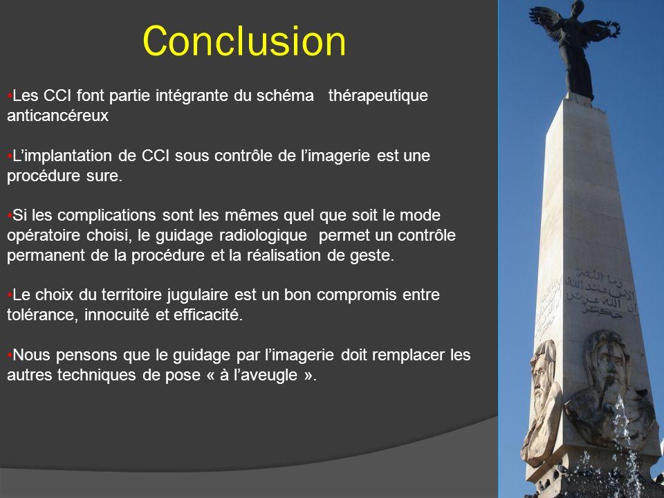 Conclusion Les CCI font partie intégrante du schéma thérapeutique anticancéreux.