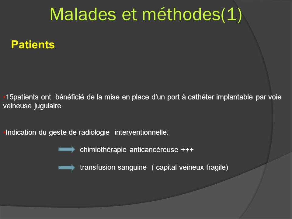 Malades et méthodes(1) Patients