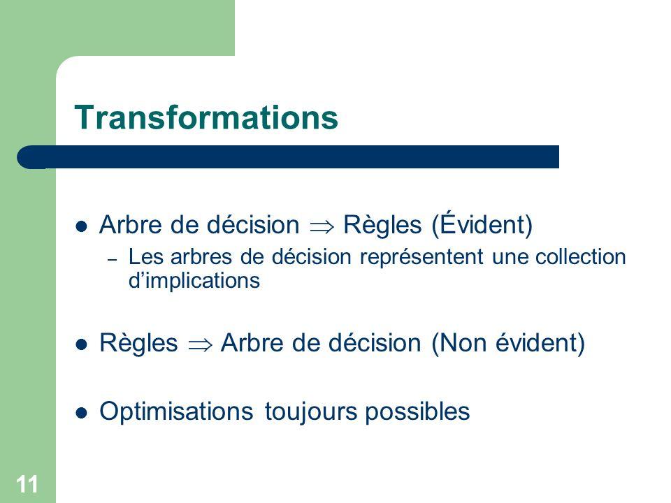 Transformations Arbre de décision  Règles (Évident)