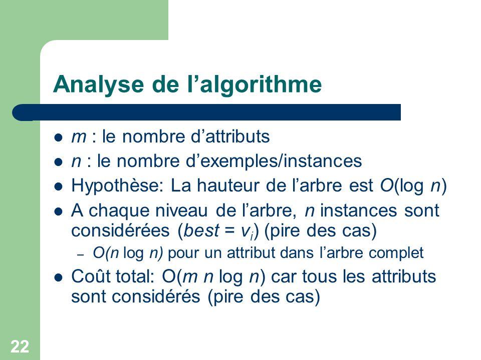 Analyse de l'algorithme