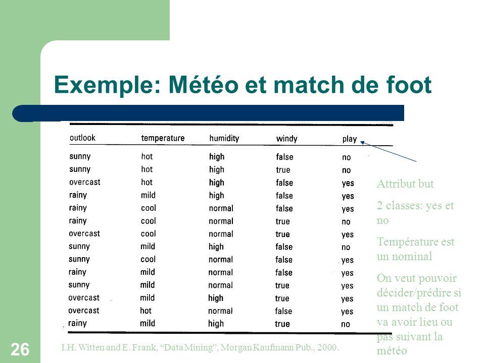 Exemple: Météo et match de foot