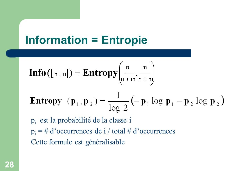 Information = Entropie