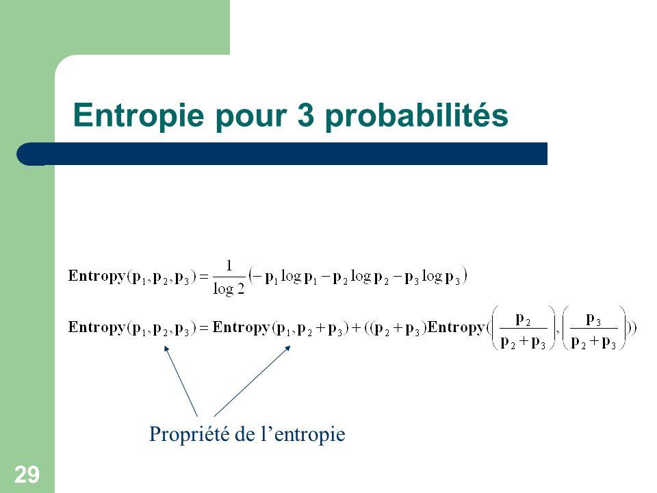 Entropie pour 3 probabilités