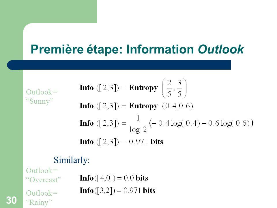 Première étape: Information Outlook