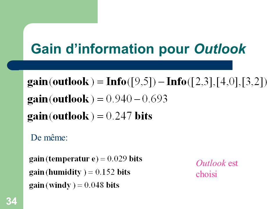 Gain d'information pour Outlook