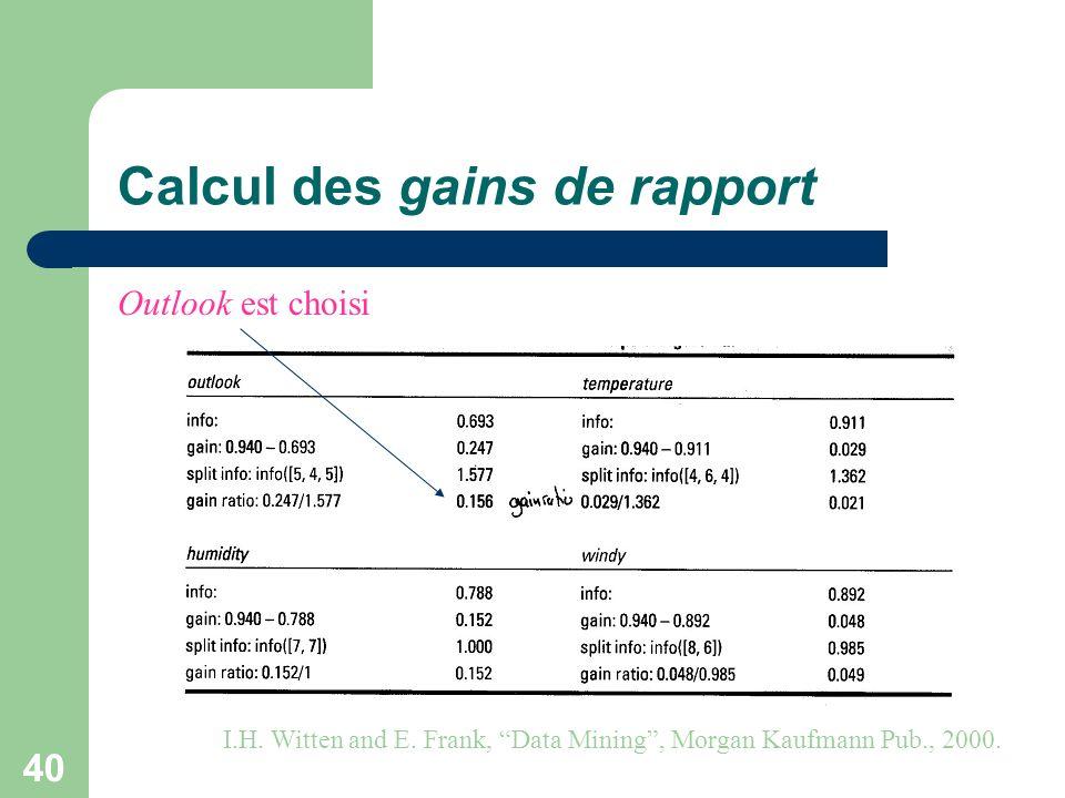 Calcul des gains de rapport