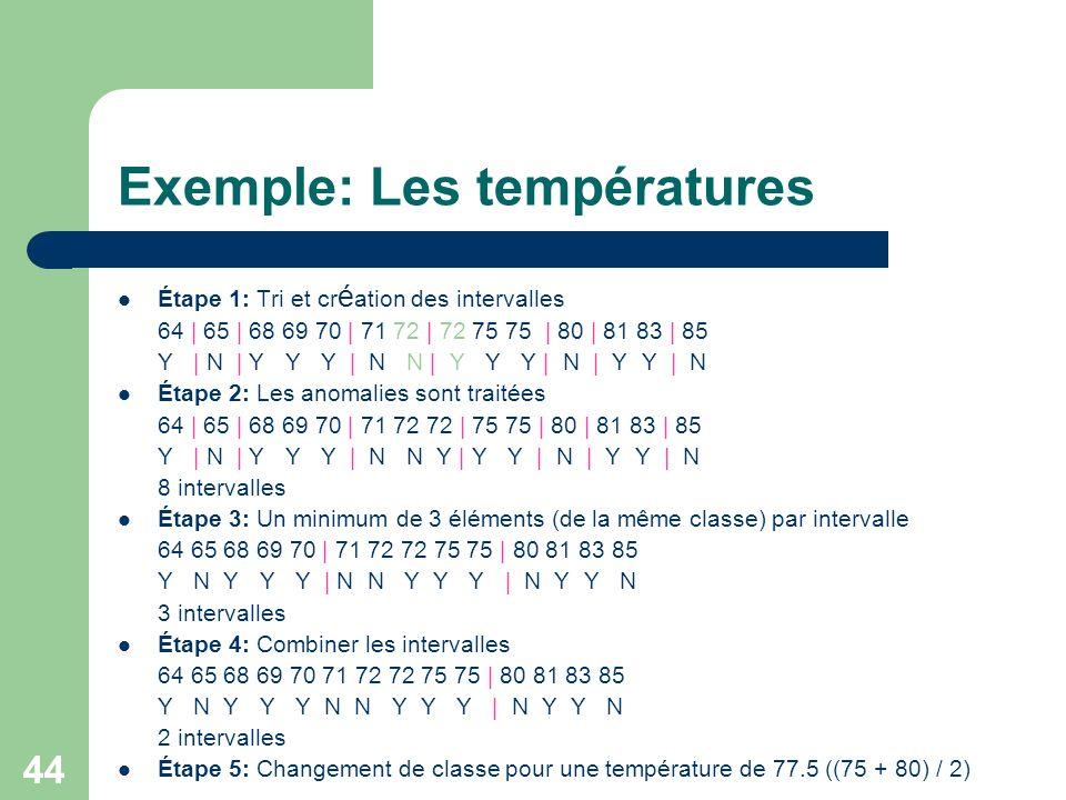 Exemple: Les températures