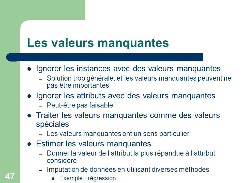 Les valeurs manquantes
