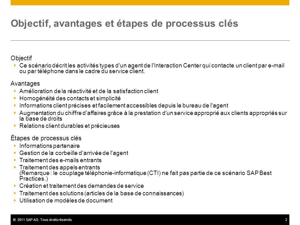 Objectif, avantages et étapes de processus clés