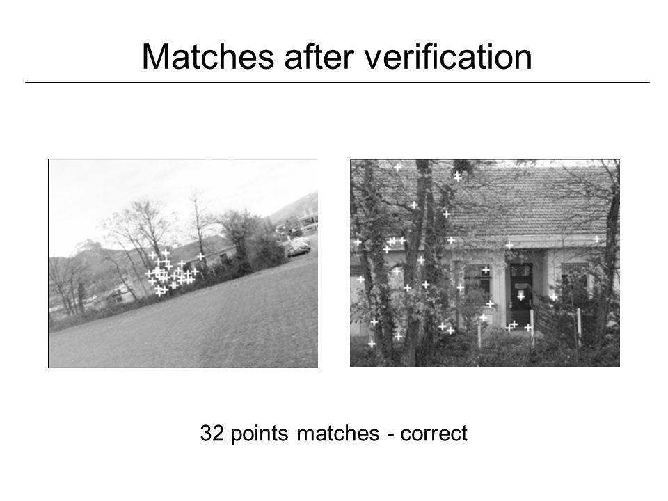 Matches after verification
