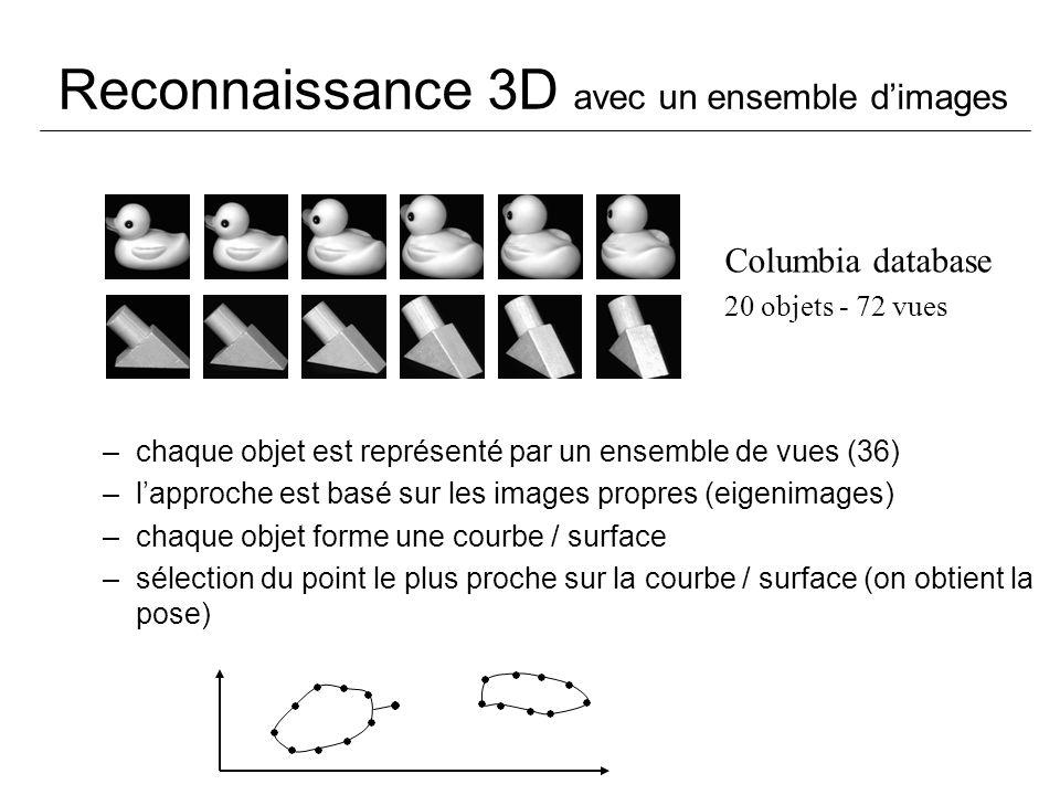 Reconnaissance 3D avec un ensemble d'images