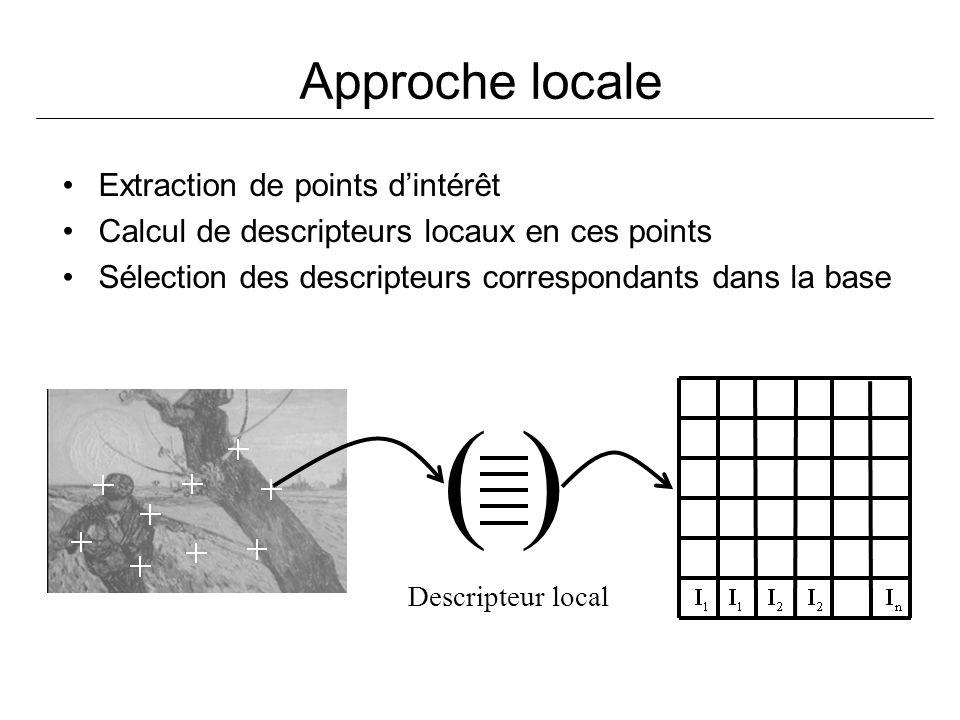 ( ) Approche locale Extraction de points d'intérêt