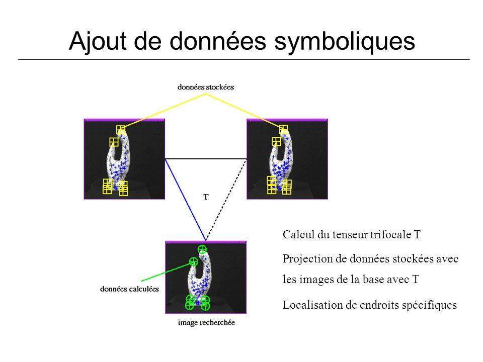Ajout de données symboliques