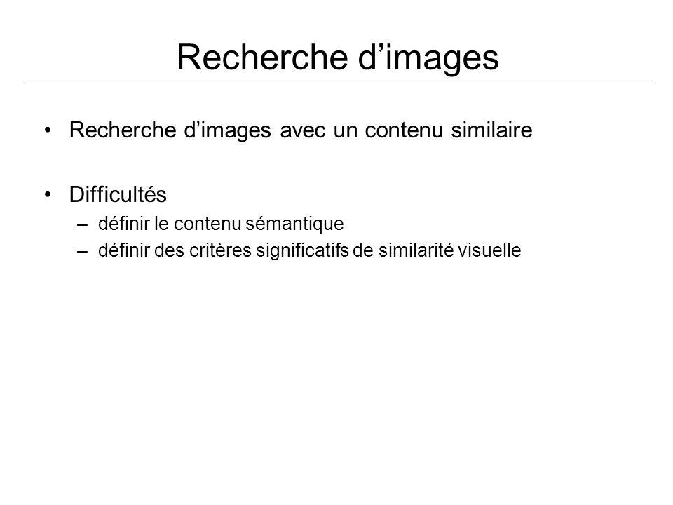 Recherche d'images Recherche d'images avec un contenu similaire