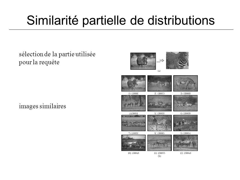 Similarité partielle de distributions