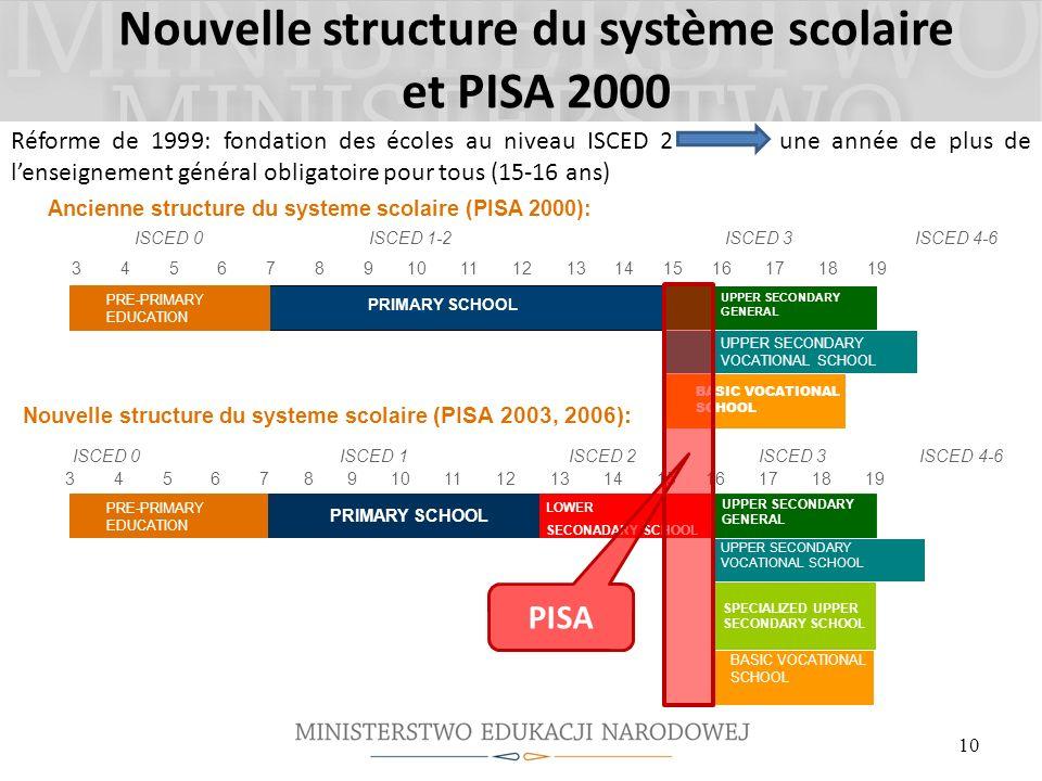 Nouvelle structure du système scolaire et PISA 2000