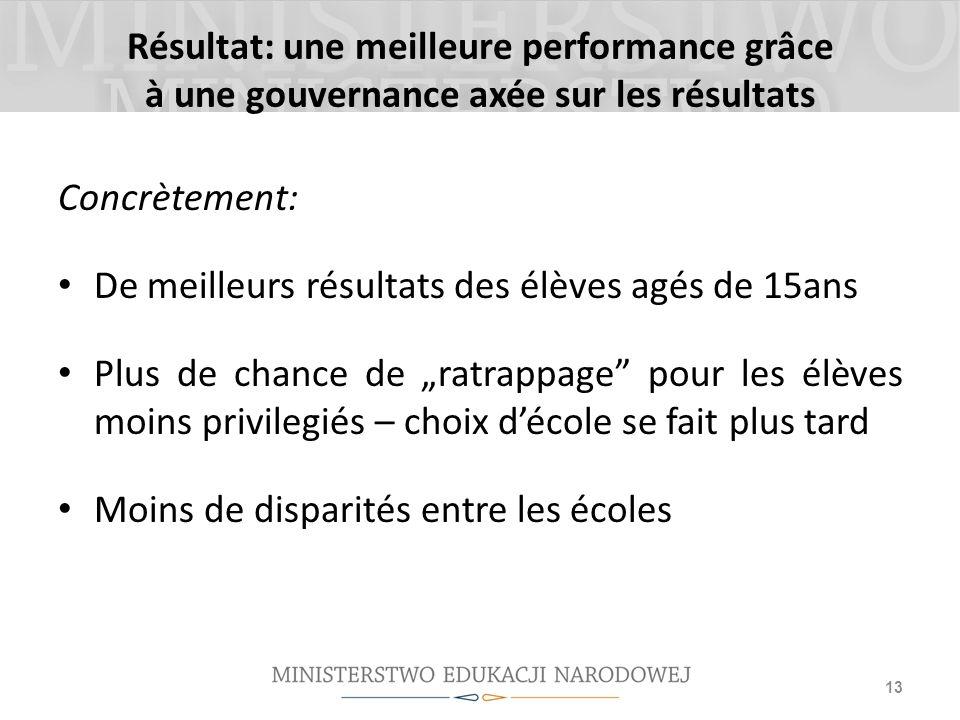 Résultat: une meilleure performance grâce à une gouvernance axée sur les résultats
