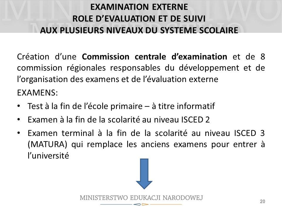 EXAMINATION EXTERNE ROLE D'EVALUATION ET DE SUIVI AUX PLUSIEURS NIVEAUX DU SYSTEME SCOLAIRE