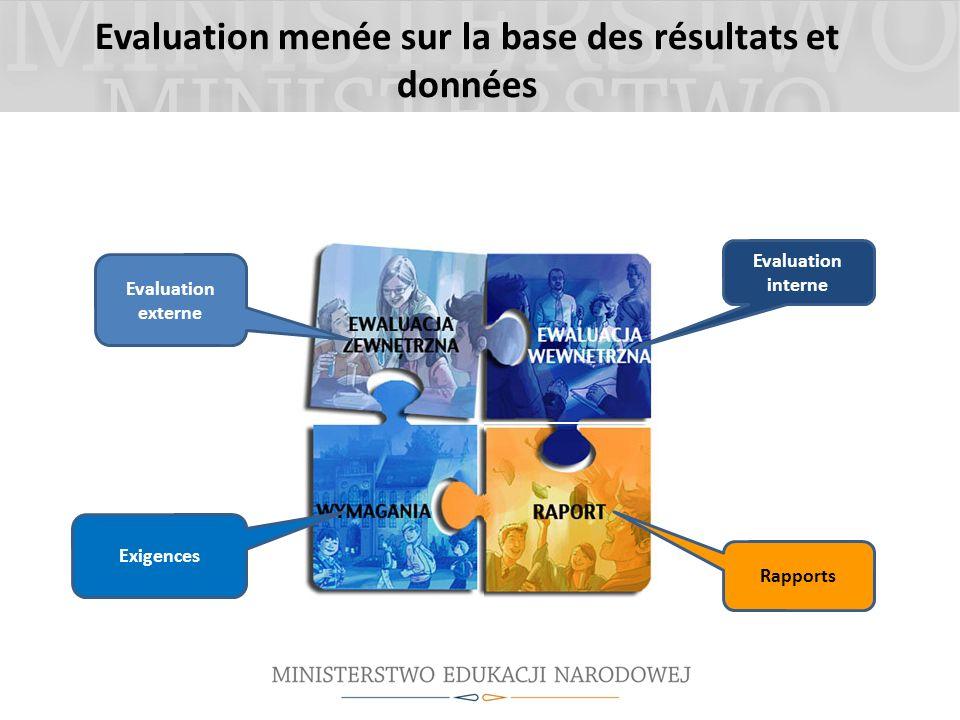Evaluation menée sur la base des résultats et données