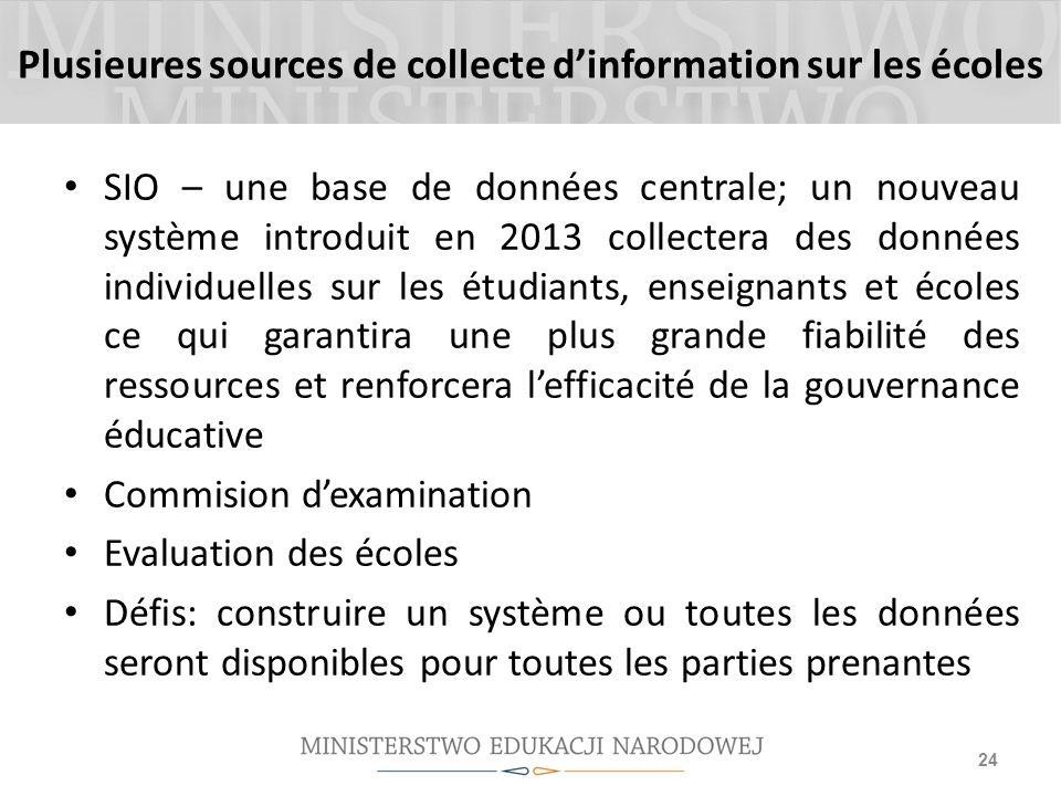 Plusieures sources de collecte d'information sur les écoles