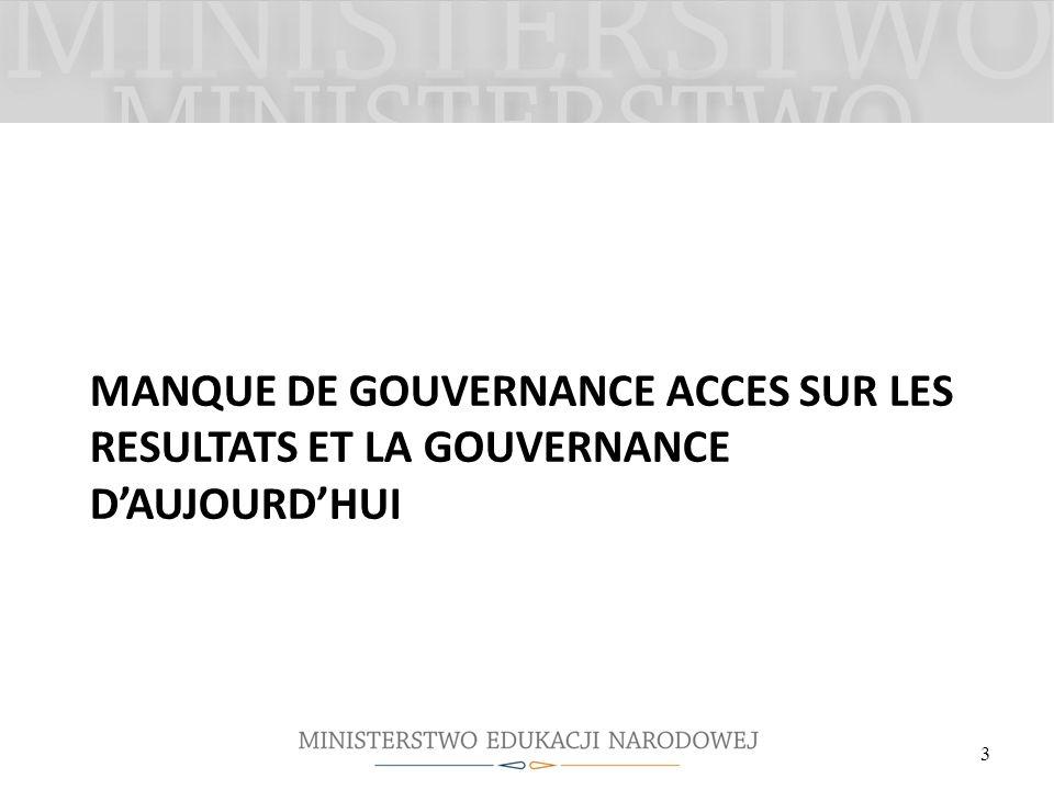 MANQUE DE GOUVERNANCE ACCES SUR LES RESULTATS ET LA GOUVERNANCE D'AUJOURD'HUI