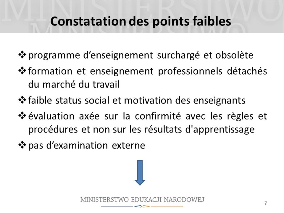 Constatation des points faibles