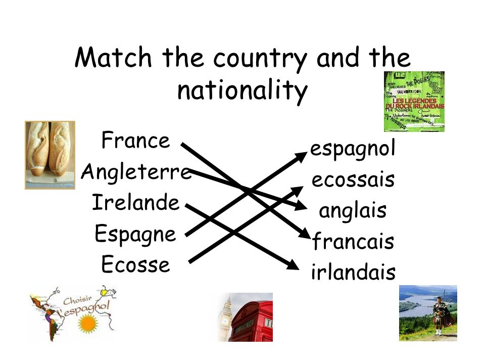 Match the country and the nationality