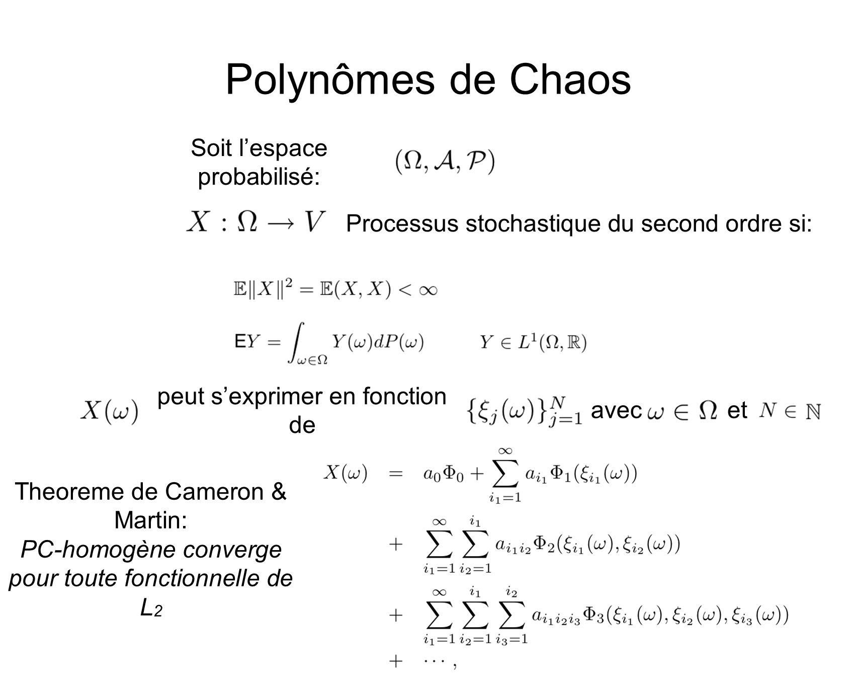 Polynômes de Chaos Soit l'espace probabilisé: