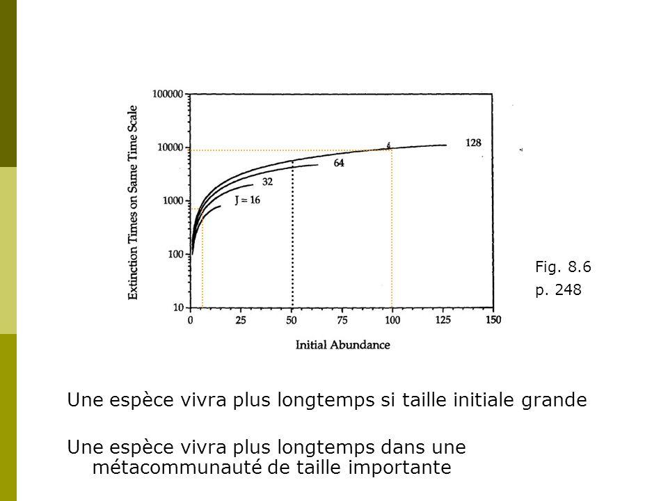 Une espèce vivra plus longtemps si taille initiale grande