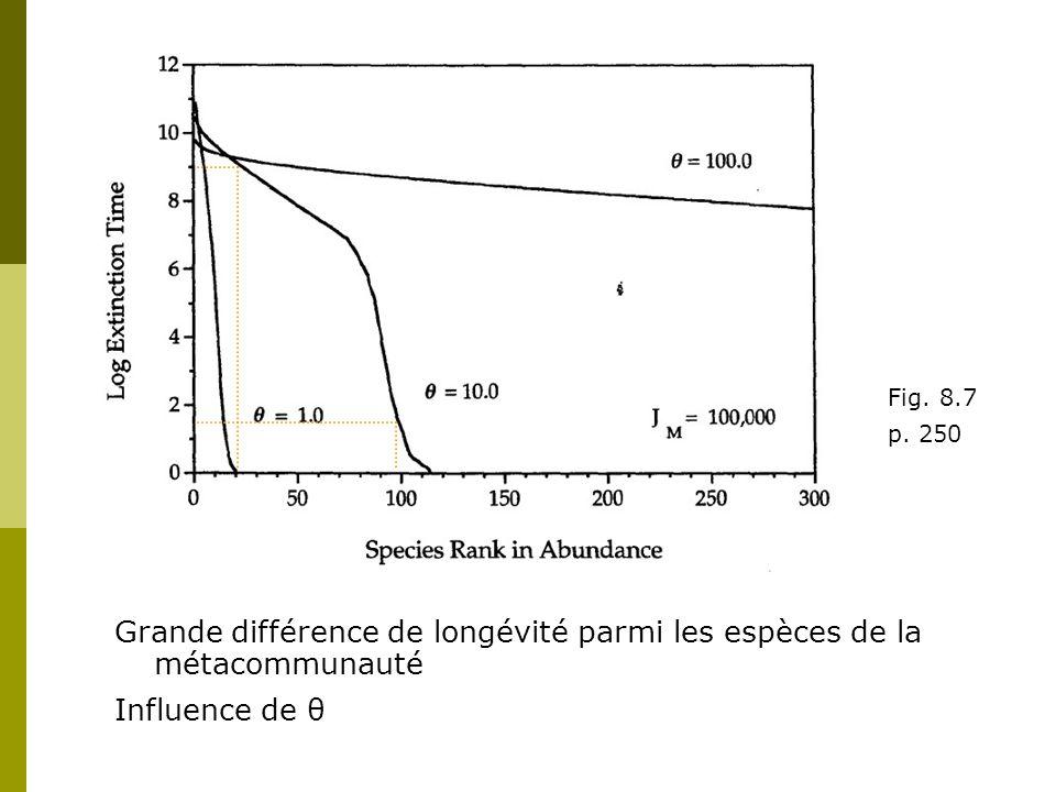 Grande différence de longévité parmi les espèces de la métacommunauté