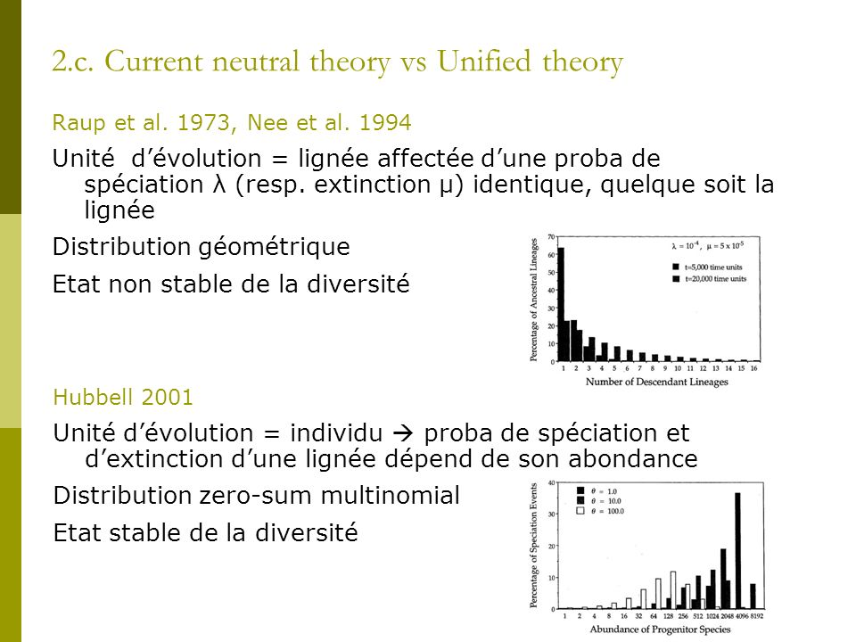 2.c. Current neutral theory vs Unified theory