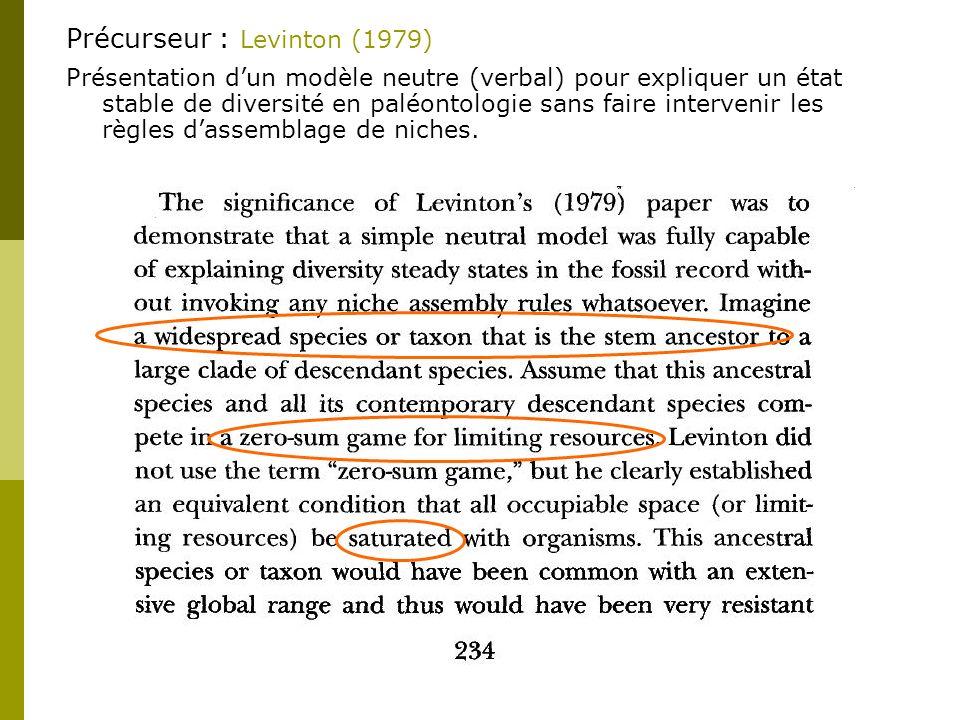 Précurseur : Levinton (1979)