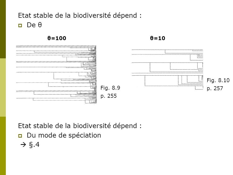 Etat stable de la biodiversité dépend : De θ