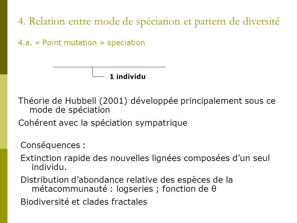 4. Relation entre mode de spéciation et pattern de diversité