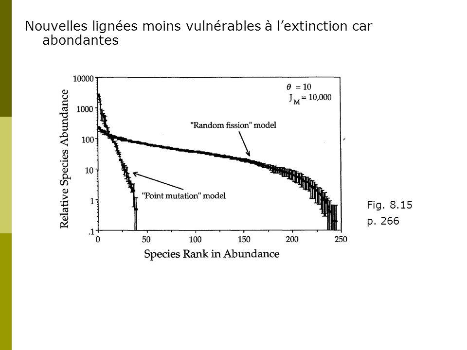 Nouvelles lignées moins vulnérables à l'extinction car abondantes