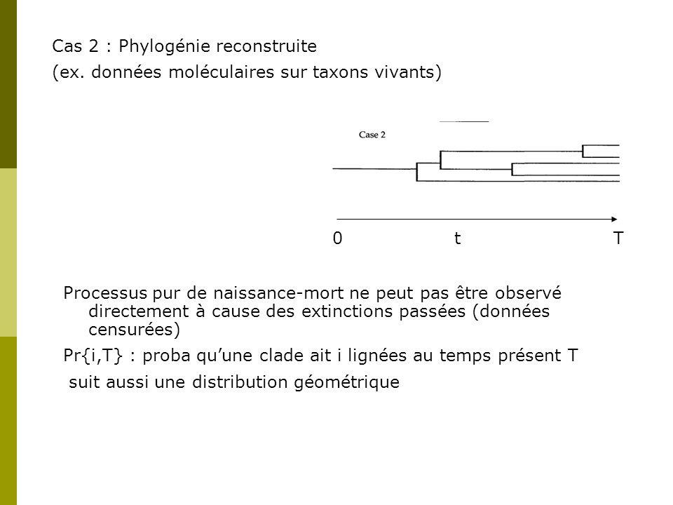 Cas 2 : Phylogénie reconstruite