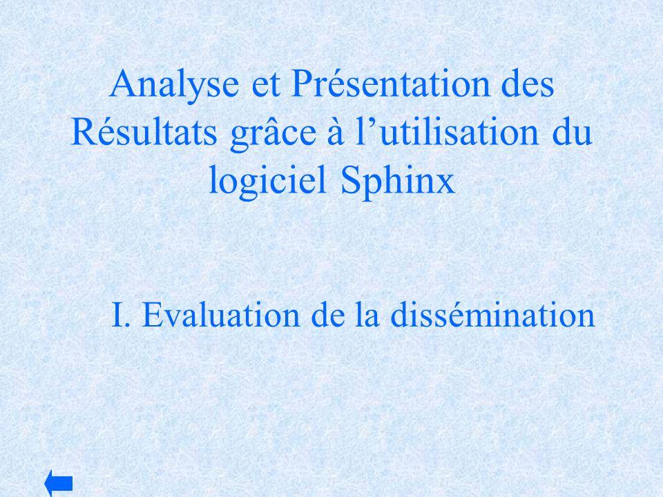 I. Evaluation de la dissémination