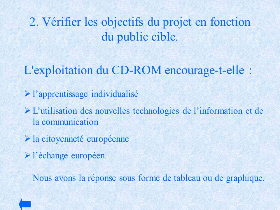 2. Vérifier les objectifs du projet en fonction du public cible.