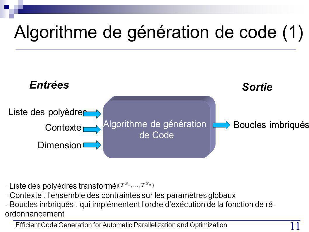 Algorithme de génération de code (1)