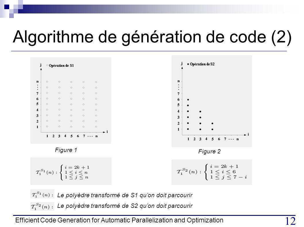Algorithme de génération de code (2)