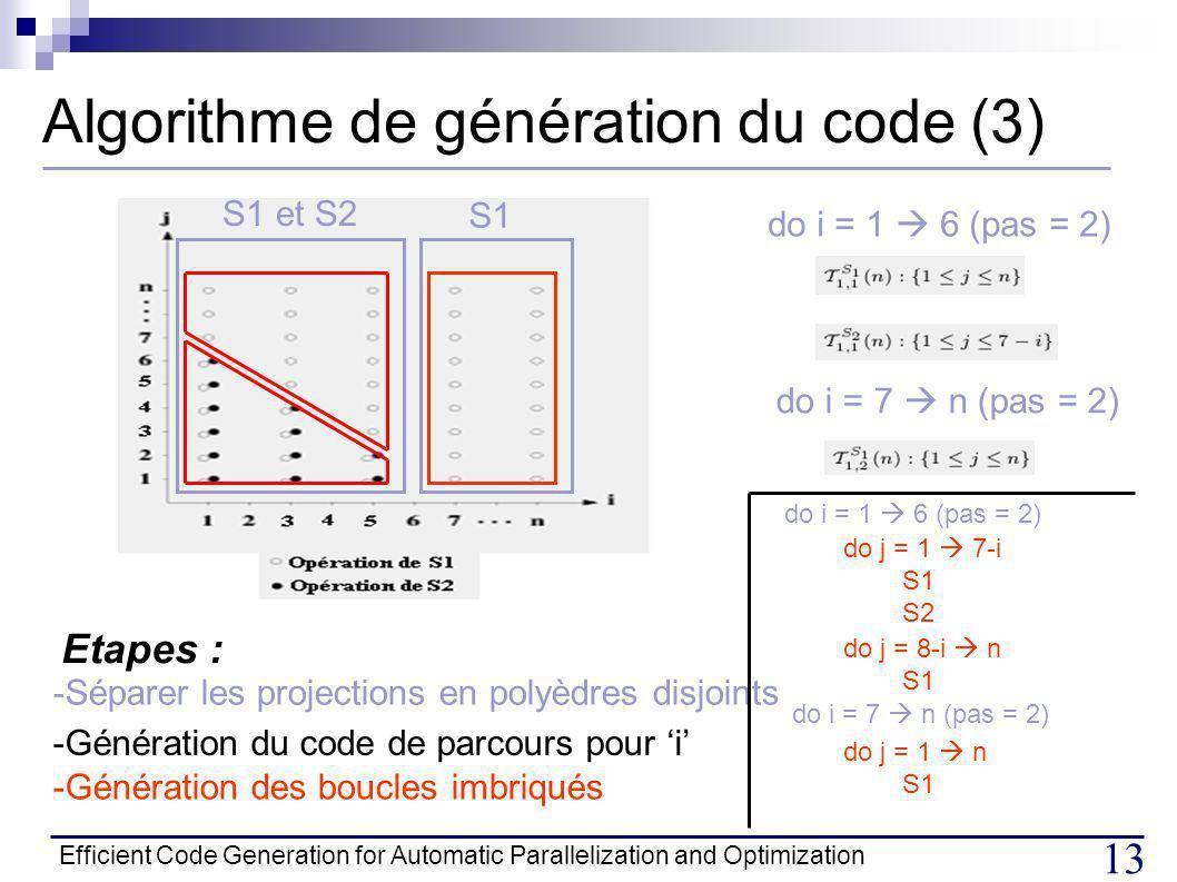 Algorithme de génération du code (3)
