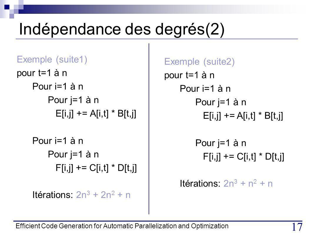 Indépendance des degrés(2)
