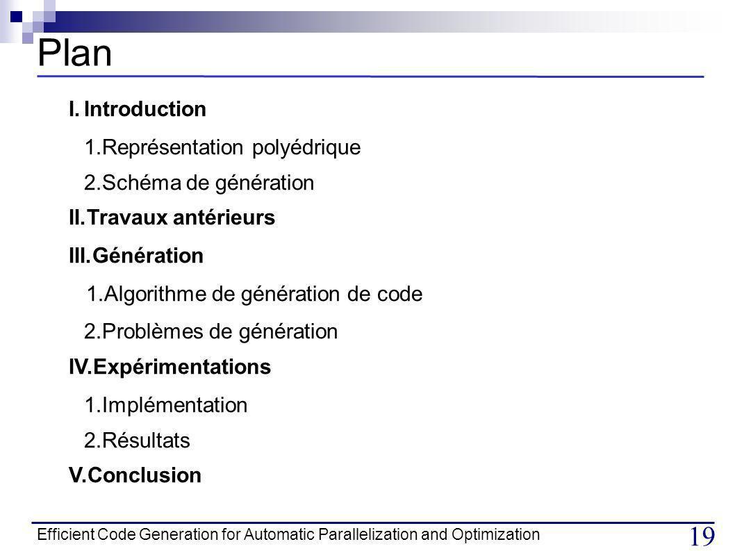 Plan Introduction Représentation polyédrique Schéma de génération