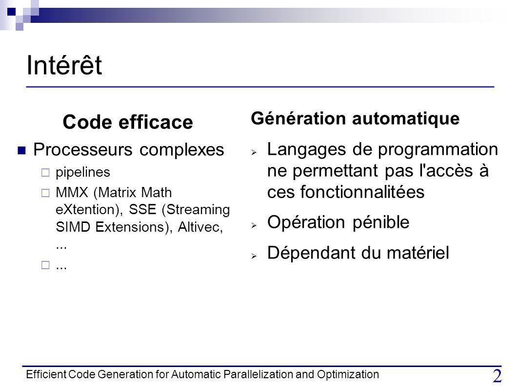 Intérêt Code efficace Génération automatique Processeurs complexes