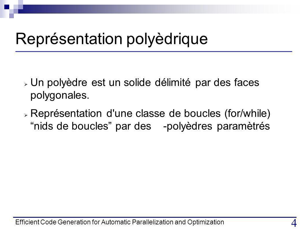 Représentation polyèdrique