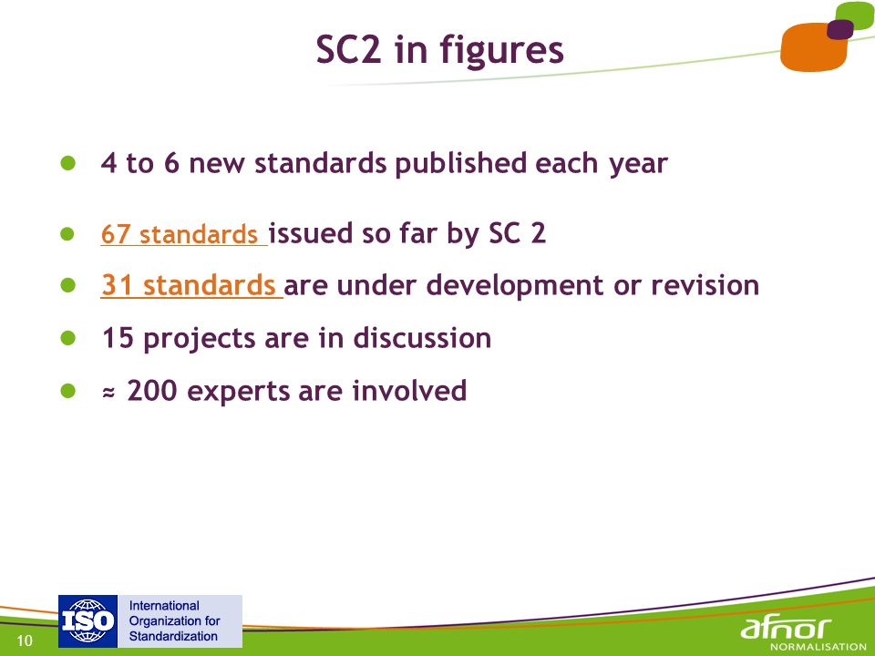 SC2 in figures 4 to 6 new standards published each year