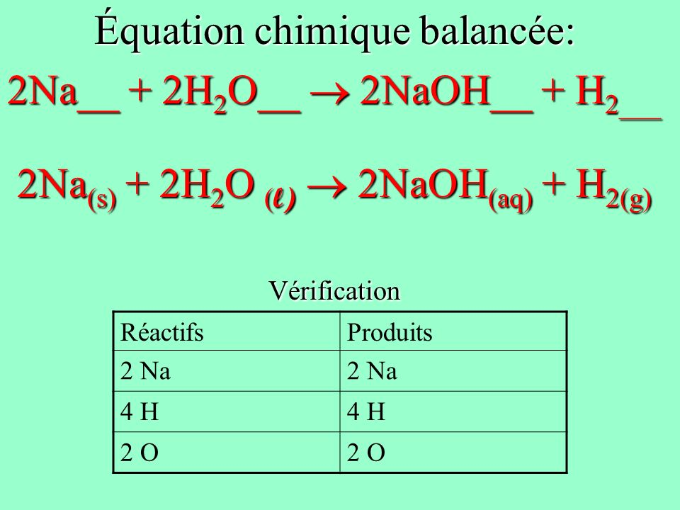 Équation chimique balancée: 2Na__ + 2H2O__  2NaOH__ + H2___