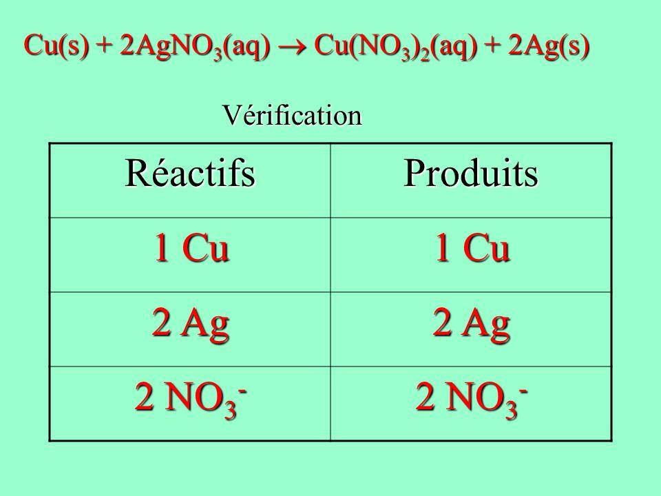 Réactifs Produits 1 Cu 2 Ag 2 NO3-